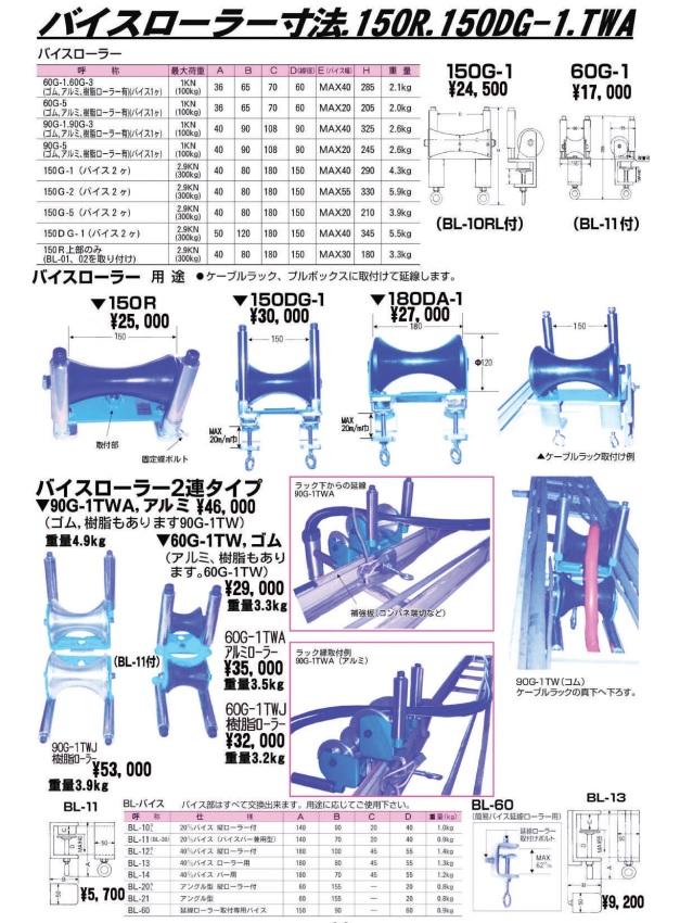 ダイワ製作所 バイスローラー寸法 150R 150DG-1 TWA/電設工具 配管工具 空調工具 専門店