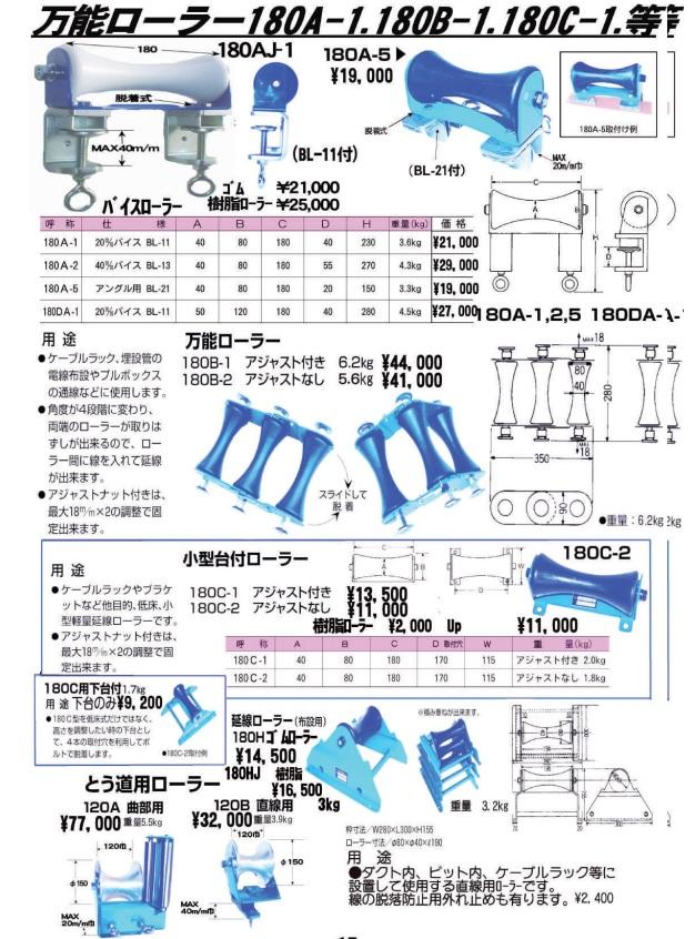 ダイワ製作所 万能ローラー 180A−1 180B−1 180C−1等/電設工具 配管工具 空調工具 専門店